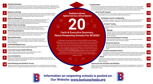 20 Facts & Executive Summary: Reopening BCSSSD